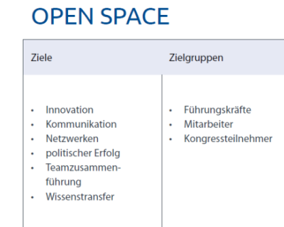 Partizipatives Veranstaltungsformate Open Space