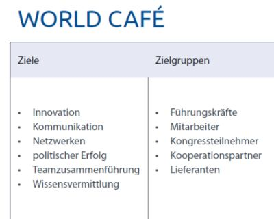 World Cafe -ein partitipatives Veranstaltungsformate