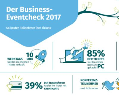 Xing Events Studie Business Eventcheck